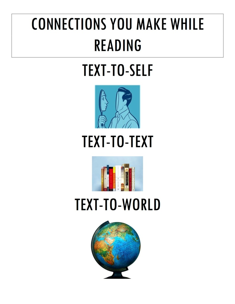 Making Connections While Reading
