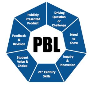 PBL-image