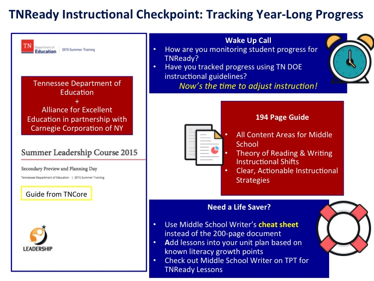 Tnready Mid Year Instructional Checkpoint Instructional Resources