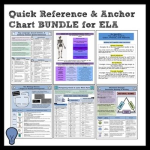 Quick Reference Bundle